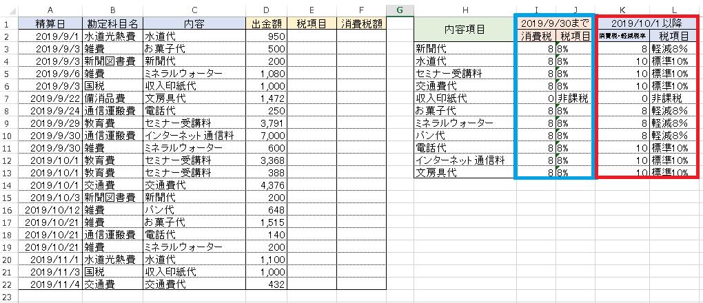 税率 計算