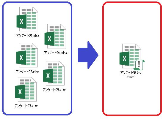 エクセル 別 ファイル 反映